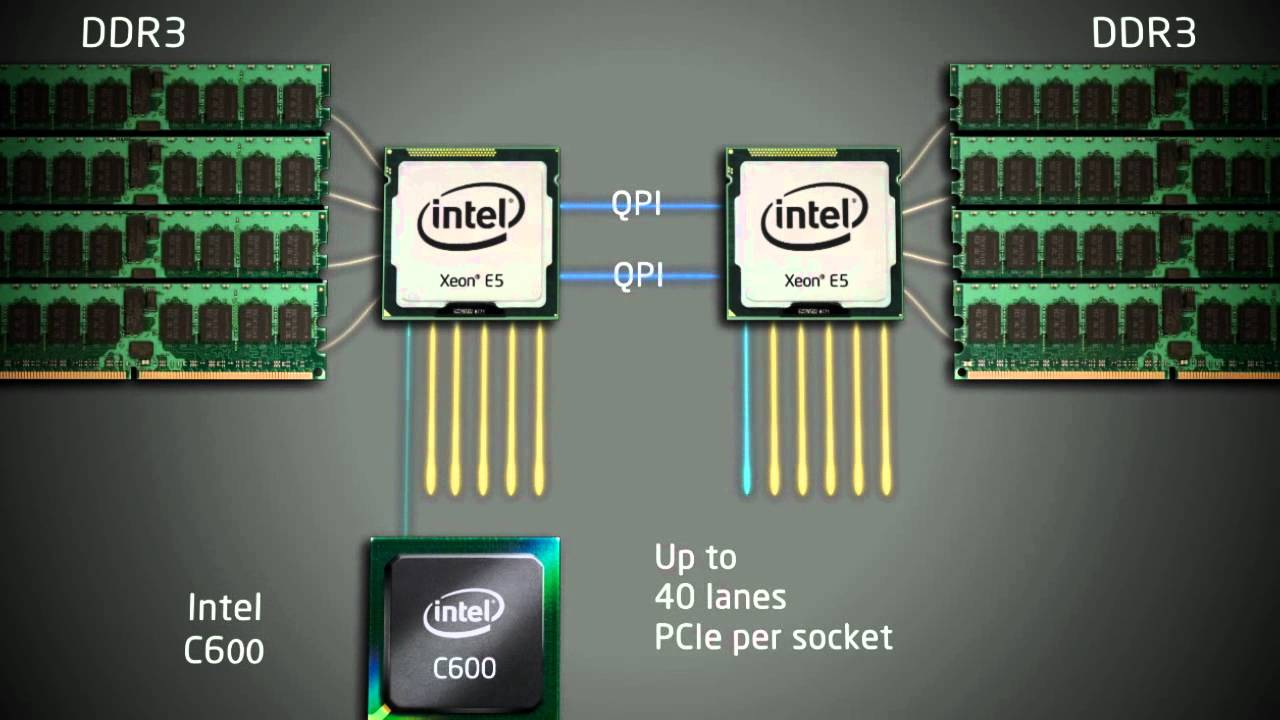 Learn about Intel Xeon E5-2600 series with Ken Creta, platform architect   Produced by techinsight tv