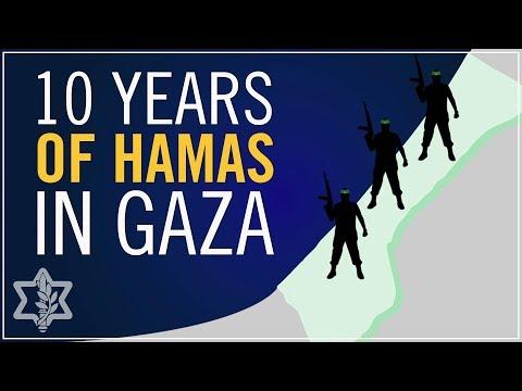 10 Years of Hamas in Gaza