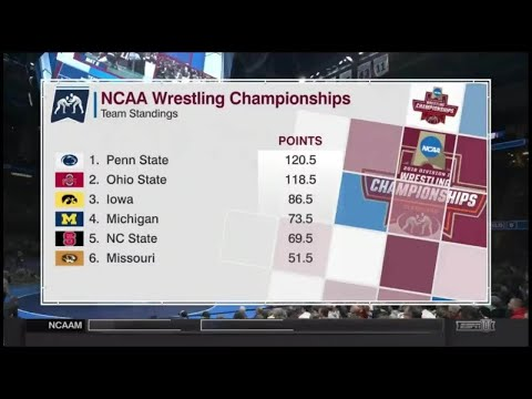 (Wrestlebacks Semifinals) 2018 NCAA Wrestling Championship (141) March 17, 2018
