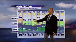 Exclusive WRUF Weather 10-Day Outlook