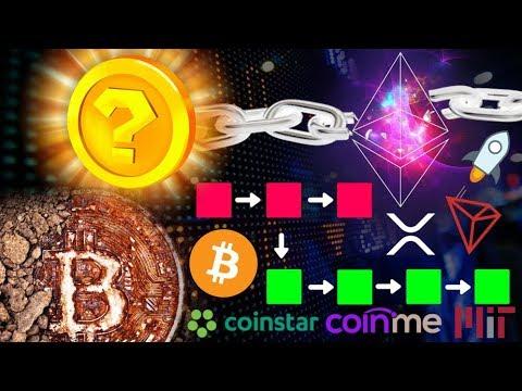 CAUTION: Ethereum Chain Split! NEW Crypto BETTER than Bitcoin?!? Calling the $BTC Bottom...