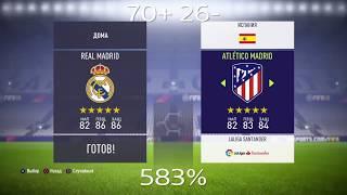 Реал мадрид - Атлетико прогнозы на матч и ставки на спорт