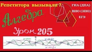 Преобразование графиков тригонометрических функций.Часть 1.