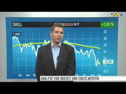 Royal Dutch Shell-Aktie: Satte Dividendenrendite und viel Potenzial