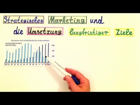 Unterschied strategisches und operatives Marketing