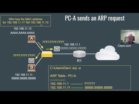 When Do You Need The ARP Protocol? -Wireshark