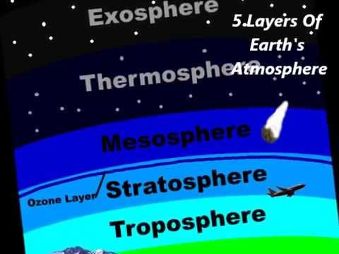 5 Layers Of The Atmosphere Youtube