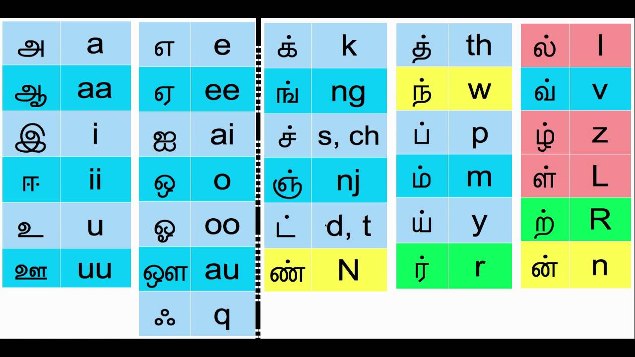 Tamil Typing Practice Book Pdf