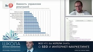 SERM: управление репутацией в поисковой выдаче