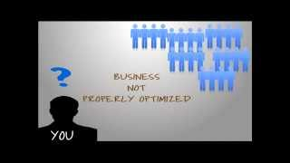 Internet Marketing West Palm Beach FL