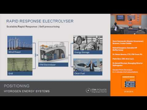 Elevator Pitch: Electrolyser