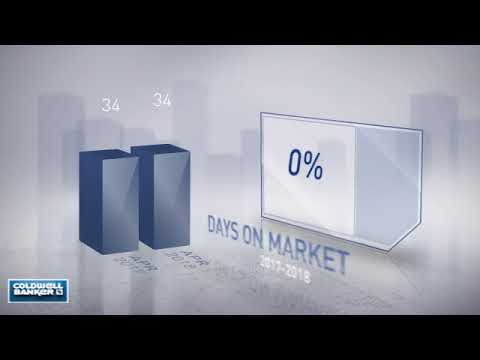 Howard County,MD, Real Estate Market Update from NRT Mid-Atlantic,May, 2018