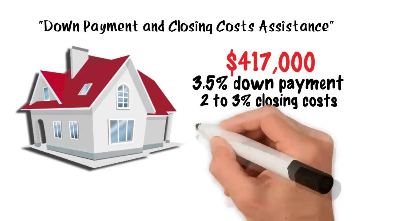 down payment assitance www jefftarbell com youtube