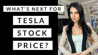 Tesla Stock Price Analysis 2020 | Is TSLA Still a Good Buy or Did You Miss Out?