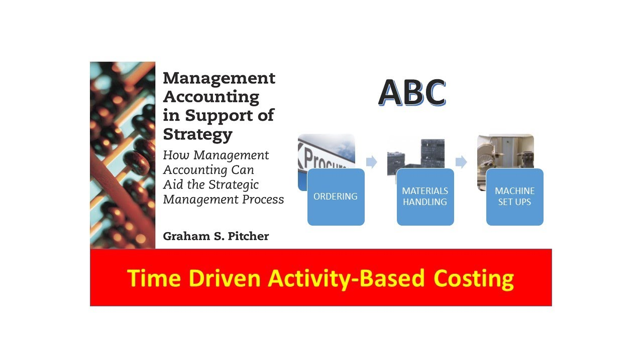 Time Driven Activity Based Costing explained