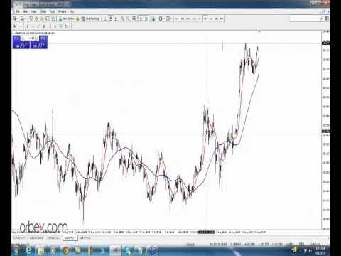 Webinar trading strategies