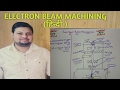 ELECTRON BEAM MACHINING(BASIC TERMS AND