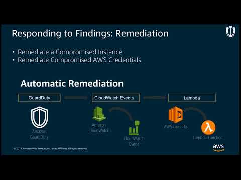 Deep Dive on Amazon GuardDuty - AWS Online Tech Talks