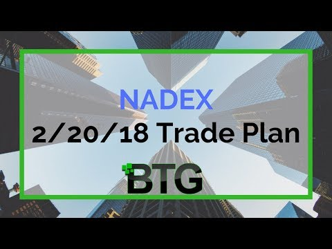 NADEX 2/20/18 Trade Plan for S&P 500