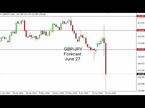 GBP/JPY Technical Analysis for June 27 2016 by FXEmpire.com