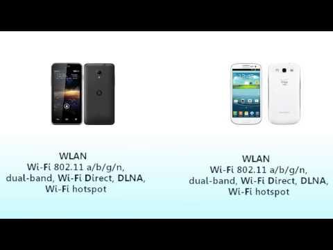 Vodafone Smart 4 Turbo Vs Samsung Galaxy S3 Detalis And Information