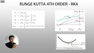 Solution Of Differential Equations Using 4Th Order Runge Kutta