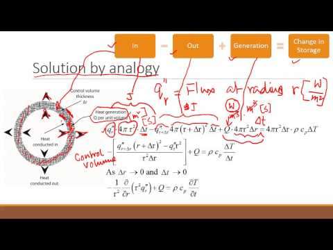 Problem Solving in Heat and Mass Transfer in A Biological Context