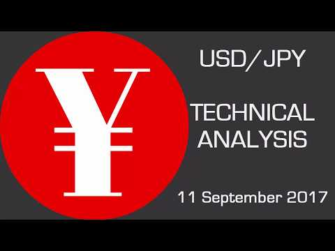 USD/JPY has opened on a bullish gap