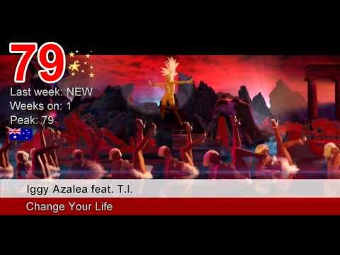 Top 100 World Singles Chart **New Entries / New Songs Bubbling Under** - week 42, October 2013