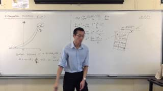 Understanding Exponential Functions and their Gradients: First Principles Approach