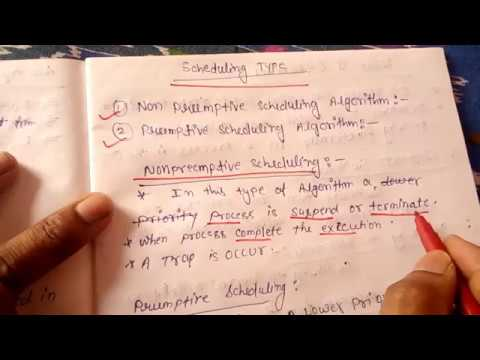 Scheduling Type | What is dispatcher in OS Part 13