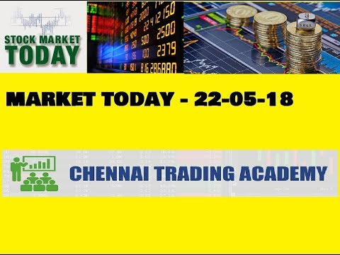 COMMODITY MARKET TODAY in TAMIL - 22-May-18 (Shares / Equity / Commodity )
