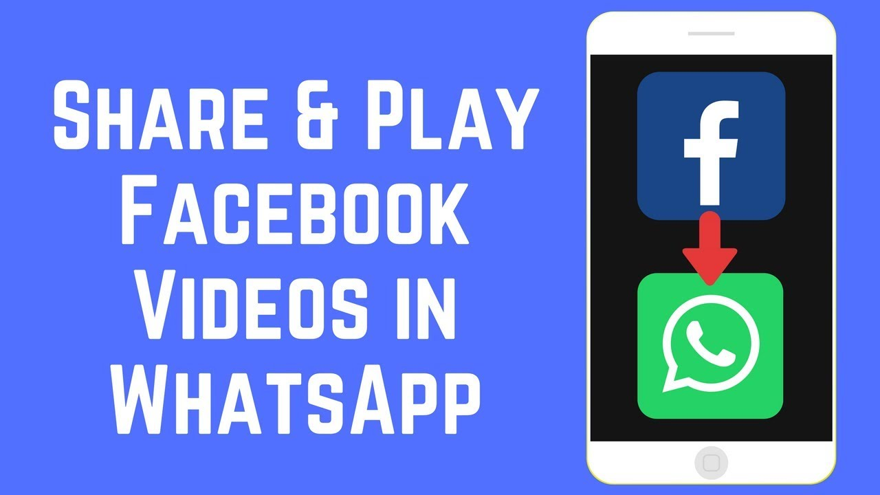How To Share Play Facebook Videos In Whatsapp On Iosandroid