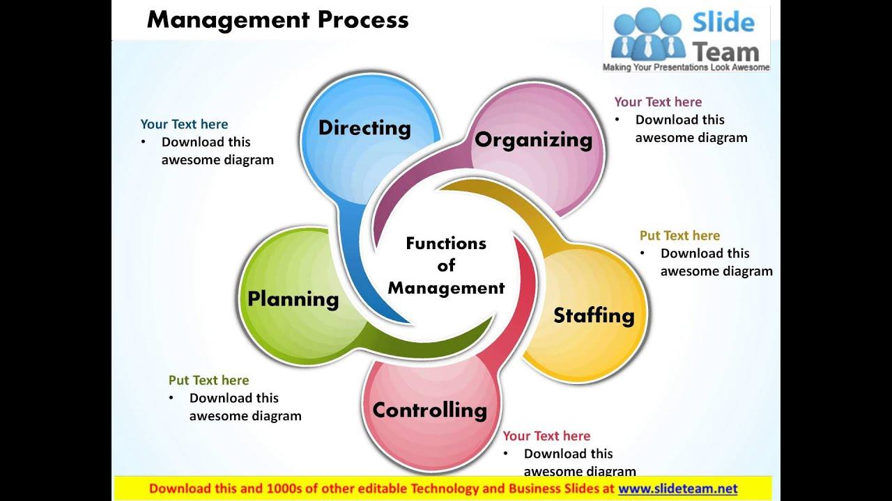 process diagram template powerpoint fan light switch wiring management presentation slide