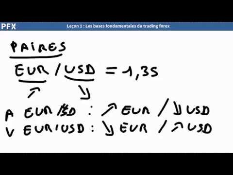 "Vocabulaire coranique Méthode ""ALAC"" cours 1из YouTube · Длительность: 1 час35 мин8 с"