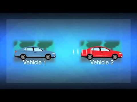 WISAFECAR - Vehicle to Vehicle Communication