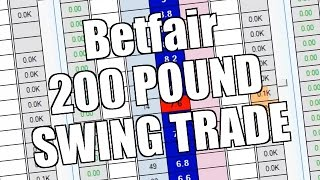 Betfair racing trading - £200 Swing trade