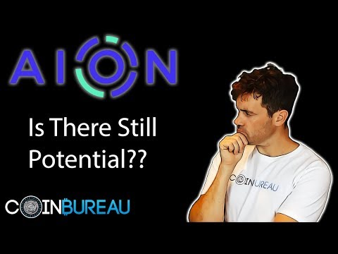 aion coin price