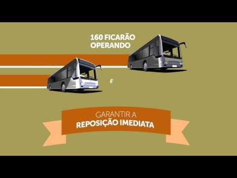 SÓ 126 VEÍCULOS ATENDEM POPULAÇÃO - COM O MAIOR REAJUSTE DE TARIFA DO BRASIL, CONSORCIO SIM VAI EMPURRANDO COM A BARIGA