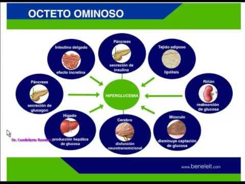 ominoso octeto de diabetes