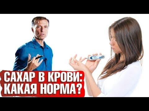 Какая норма сахара в крови? Что такое преддиабет?✔️ | уровень | сахара | сахар | нормы | норма | крови | нато | в