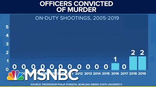 Download lagu U.S. Police Are Rarely Convicted Of Murder– Here's Why And How That May Change In 2020 | MSNBC
