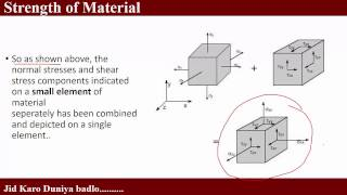 strength of material part 1 stress for cil barc mp psc ae and other tech exam