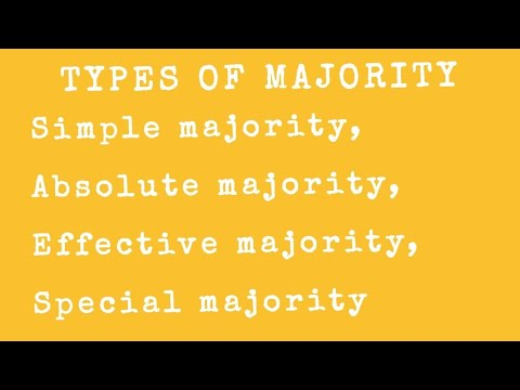 Types of Majority (Simple majority, Absolute majority, Effective majority, Special majority)