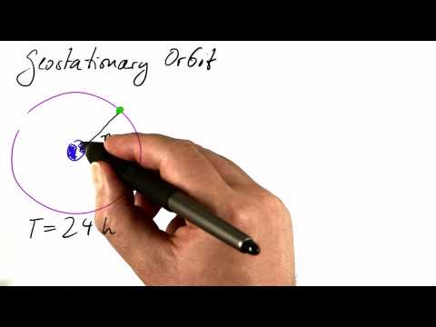 Geostationary Orbit - Differential Equations in Action