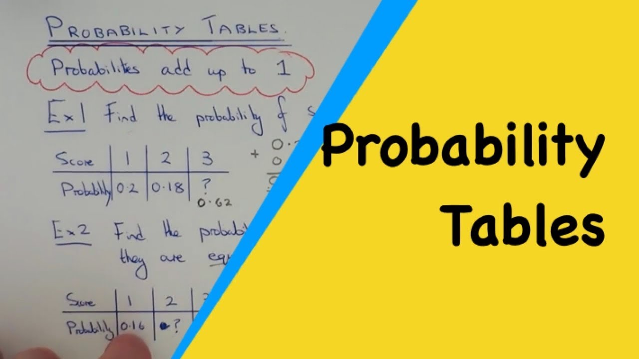 how to find probability In order to find the probability of picking a yellow marble from a bag, we have to first determine the number of possible outcomes and how then many of them .