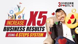 3K- (4) Reset, Simplify, Standardize , Duplicate? Want to increase your RESULTS x 5?