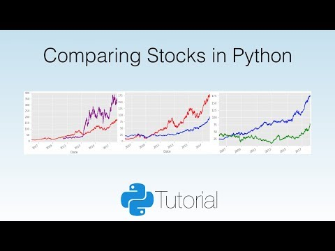 Tutorial: Comparing Stocks With Python
