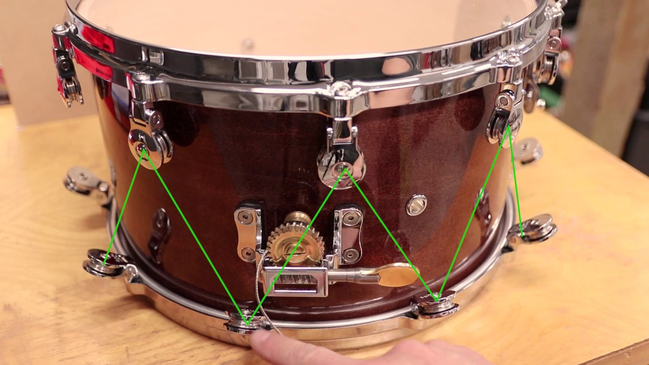How to Change Drum Heads with WTS