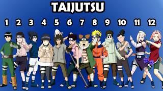 Naruto Part 1 - Konoha Genin Rankings